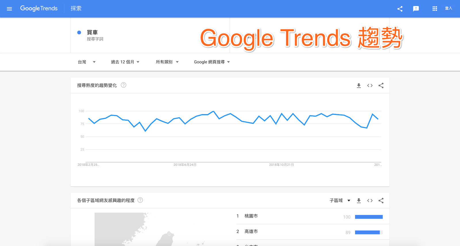 Google Trends趨勢