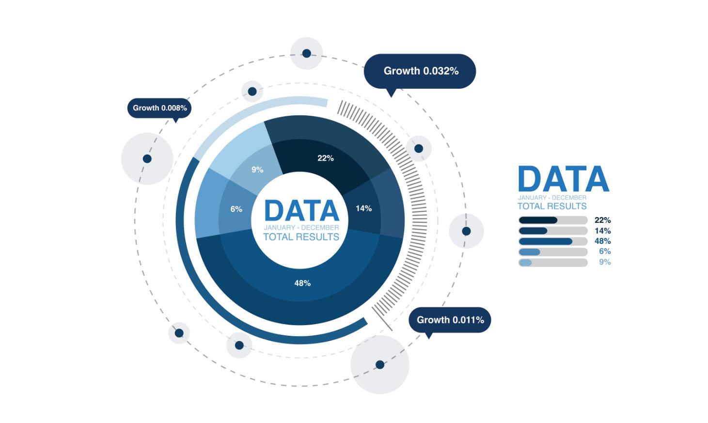 大數據的分析行動,受關注的都是建立傾向吸引人的網站內容