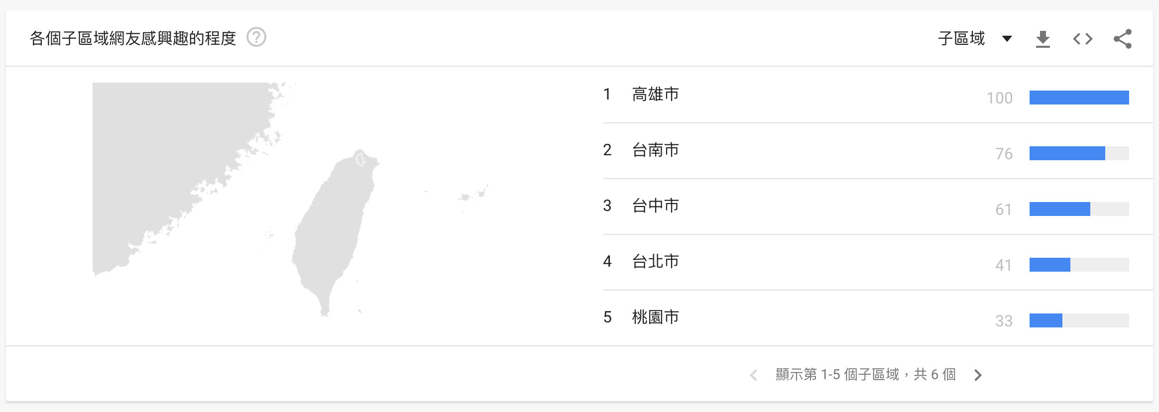 Google Trends 找尋各個子區域網友感興趣的程度