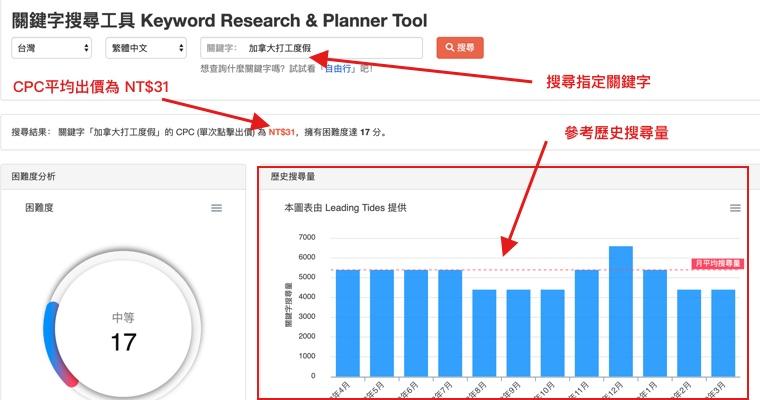 關鍵字搜尋工具 - 計算CPC
